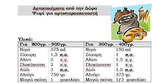 GreekMasa - Αρτοποιήματα για αρτοπαρασκευαστή (3 συνταγές)