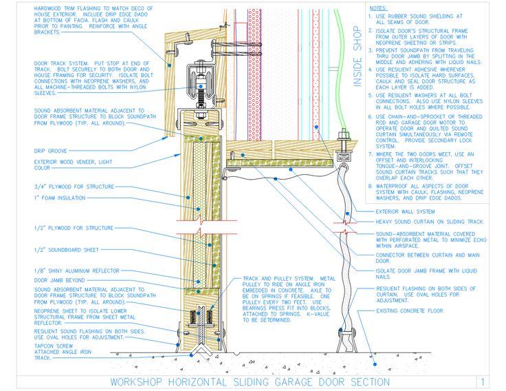 Garage barn door google keres s build pinterest for Sliding barn door construction plans