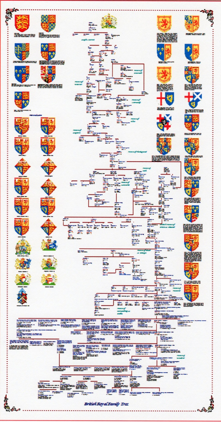 best ideas about british royal family tree royal british royal family tree