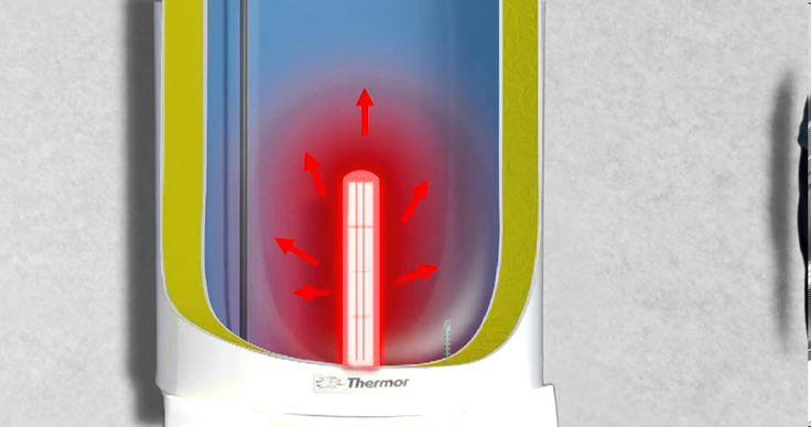 17 meilleures id es propos de chauffe eau thermodynamique sur pinterest c - Chauffe eau electrique thermodynamique ...