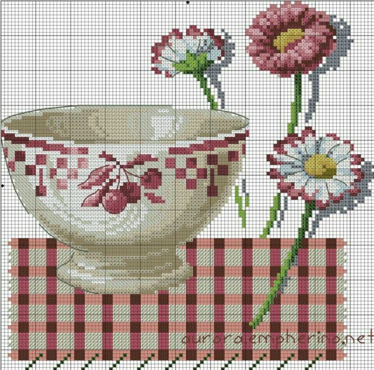 #crossstitch #kanaviçe #kırmızı #kase #çiçekler #mutfak #redbowlanddaisies #kitchen