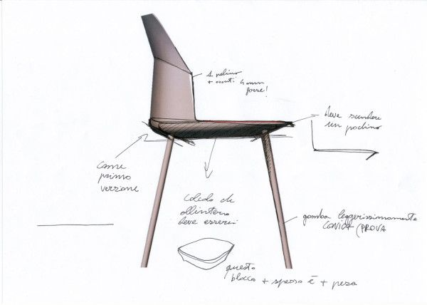 Furniture Design Process 114 best furniture sketches images on pinterest | product sketch