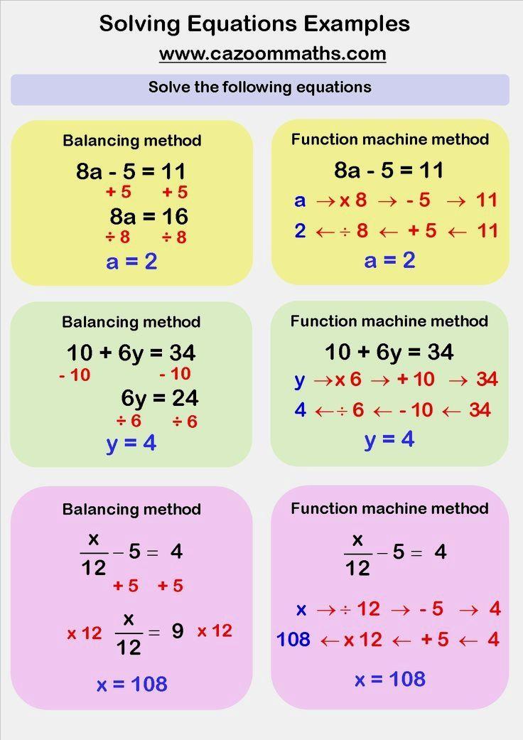 Solving Linear Equations Worksheet Pdf Unique Solving Linear Equations Worksheets Pdf In 2020 Algebra Worksheets Teaching Math Solving Linear Equations