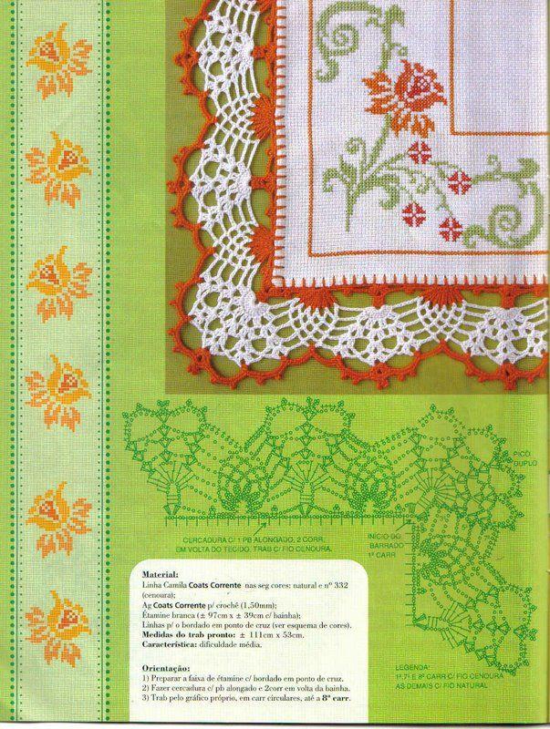 Croche maravilha de arte: Bicos de guardanapo ... com gráfico