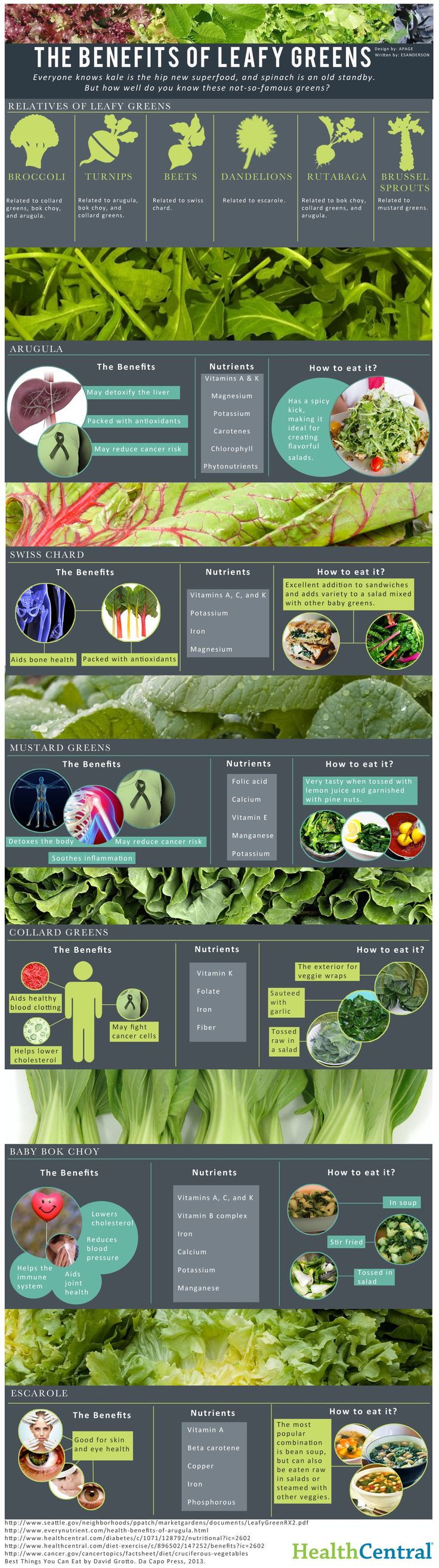 Greens is the Healthiest food you can consume. Growing up you must have had parents who must have forced greens down your throat. After this post you will be so thankful to them. No one explains the exact benefits of greens, read this article to understand better. Infographic by – HealthCentral