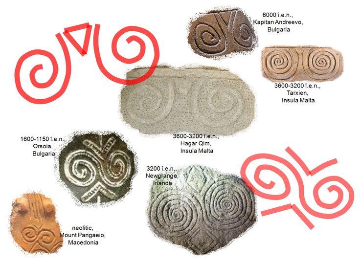 Grupuri de simboluri, utilizate împreună pentru a sporii semnificaţia sacră, au călătorit mii de ani, din neoliticul Vechii Europe până azi, într-o comunicare dintre om şi zeitate.
