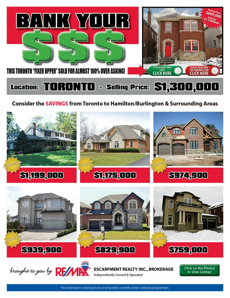 How much can you save when buying a home in the Hamilton / Burlington area compared to a home in the GTA?