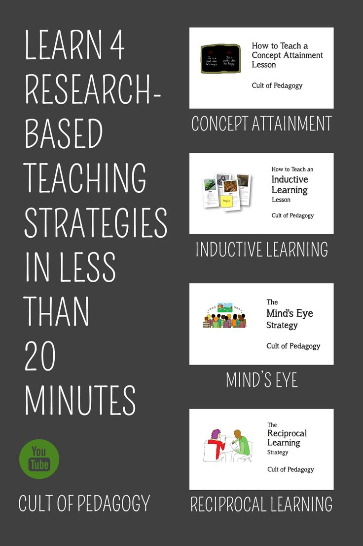 This is a fantastic collection of videos to teach you how to implement research-based instructional strategies in a clear, engaging way.