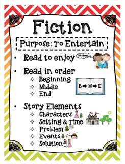 Great anchor chart to teach the elements of Fiction.