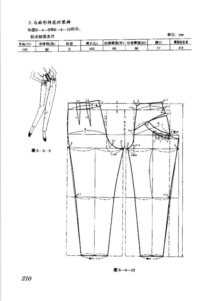 pants  #sewing #patternmaking #dressmaking