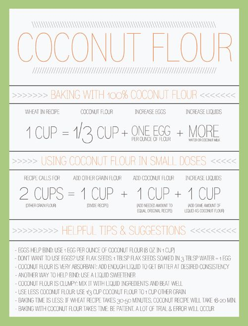 Coconut Flour Chart // been looking for a chart like this, since I can't eat almonds (and thus almond flour is off limits).