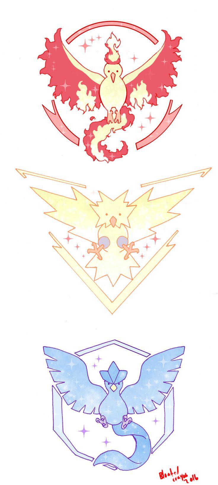 Pokémon Go teams