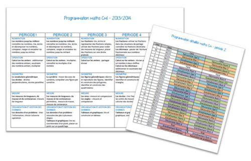 CM : Programmation 2013/2014