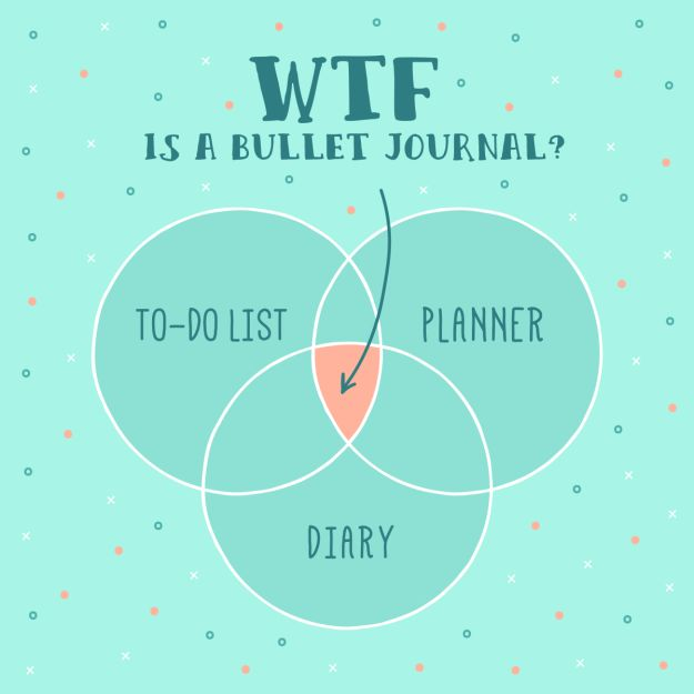 """Is it a to-do list or a planner or a diary? I love her explanation, it combines realistic (""""It's a damn notebook"""") with admiration (""""I'm low-key obsessed"""") to make this sound easy, awesome, and worth it to try."""