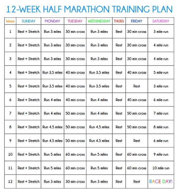 This half marathon training plan is perfect for your first or even 10th…