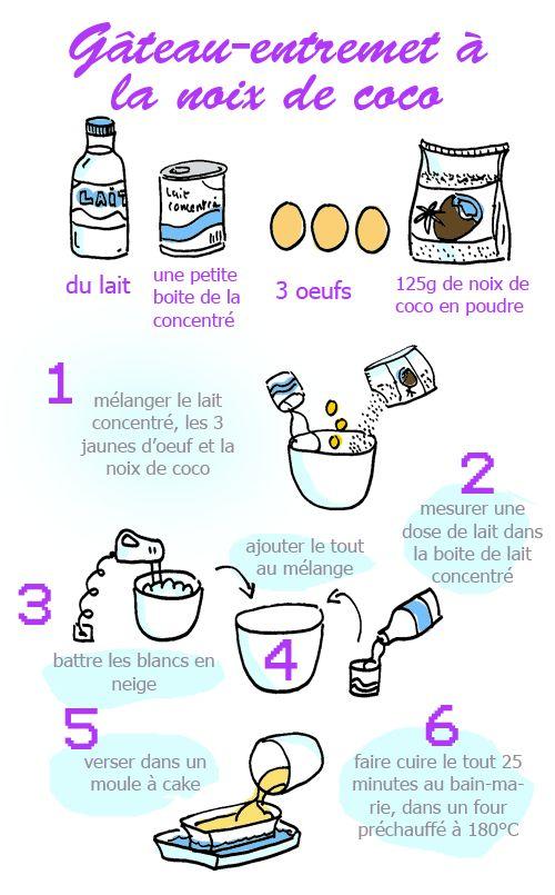 Gâteau entremet à la noix de coco - Tambouille.fr