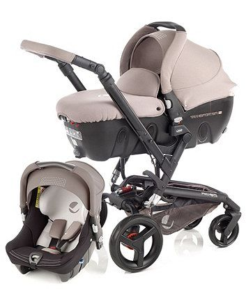 Which Type Of Pram Is Right For You?  http://www.geojono.com