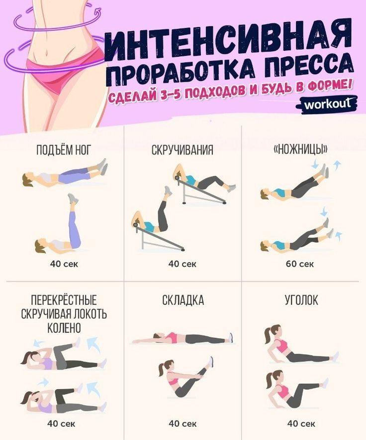 Программа для похудения талии