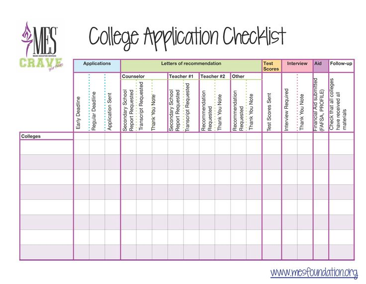 College Application Checklist - MES CRAVE has created a way to help you track your applications, deadlines, and the required steps along the way to college.