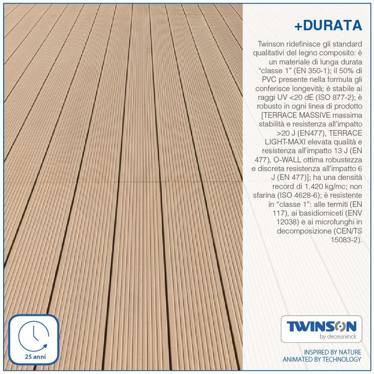 """Twinson ridefinisce gli standard qualitativi del legno composito. +DURATA: • È un materiale di lunga durata """"classe 1"""" (EN 350-1); • Il 50% di PVC presente nella formula gli conferisce longevità; • È stabile ai raggi UV <20 dE (ISO 877-2); • È robusto in ogni linea di prodotto: TERRACE MASSIVE massima stabilità e resistenza all'impatto >20 J (EN477); TERRACE LIGHT - MAXI elevata qualità e resistenza all'impatto 13 J (EN 477); O-WALL ottima robustezza e discreta resistenza all'impatto 6 J (EN…"""