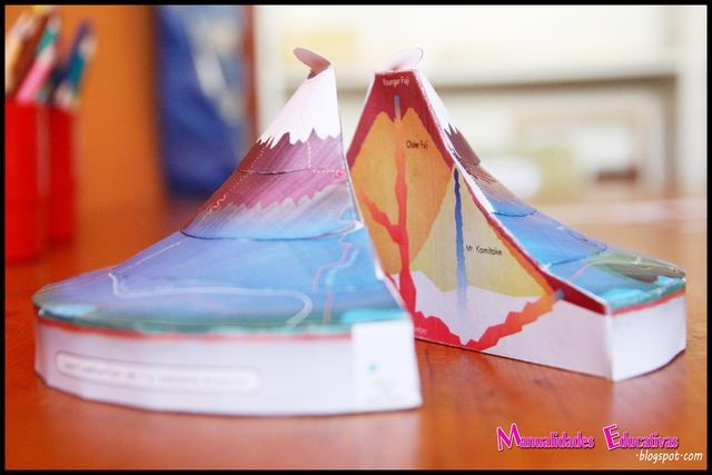 Manualidades Educativas: Proyecto Volcanes - Volcanes y figuras para imprimir y montar