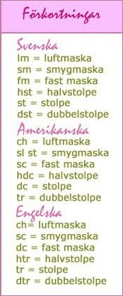Swedish - American - English crochet terms... You never know where you will find a pattern...