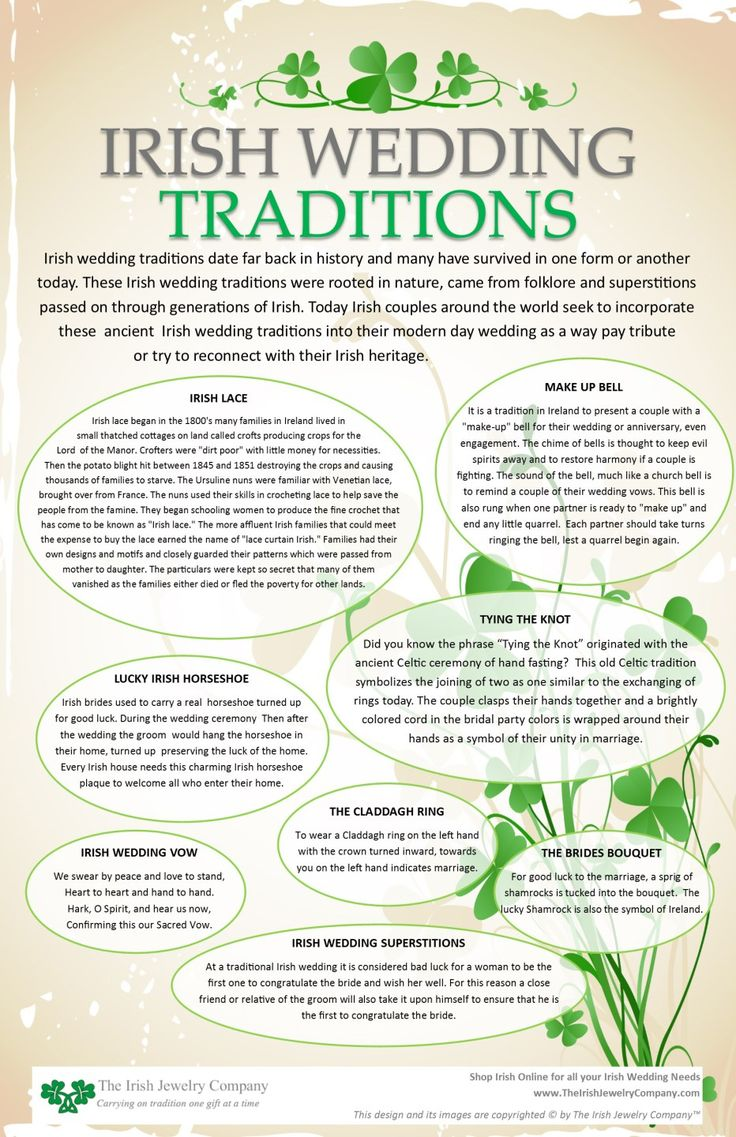 irish wedding traditions info graphic                                                                                                                                                     More