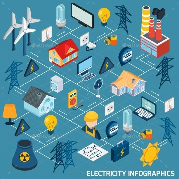 Electricity Isometric Flowchart by macrovector Electricity isometric flowchart with electric equipment electrician power industry 3d elements vector illustration. Editable EPS a