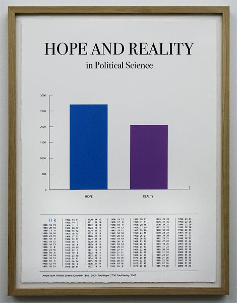 Hope vs Reality