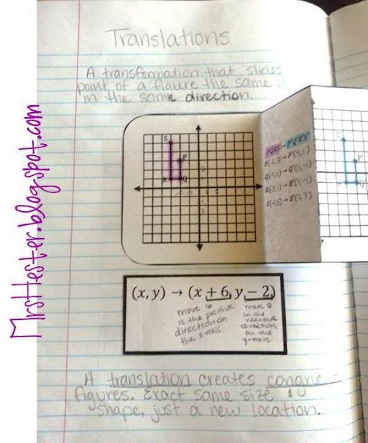 Mrs. Hester's Classroom : Unit 1: 8th Grade Math - Amazing blog with notes, templates, foldable, etc!