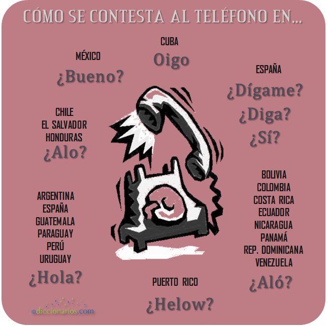 """se habla espanola Iii uso social de la lengua hay muchas características del uso de español que son únicas a españa, pero quizá el más destacado para el aprendiz de español es la extensión del uso del pronombre """"tú"""" entre la gente de la misma edad aún si no se conoce a la persona con la que se habla."""