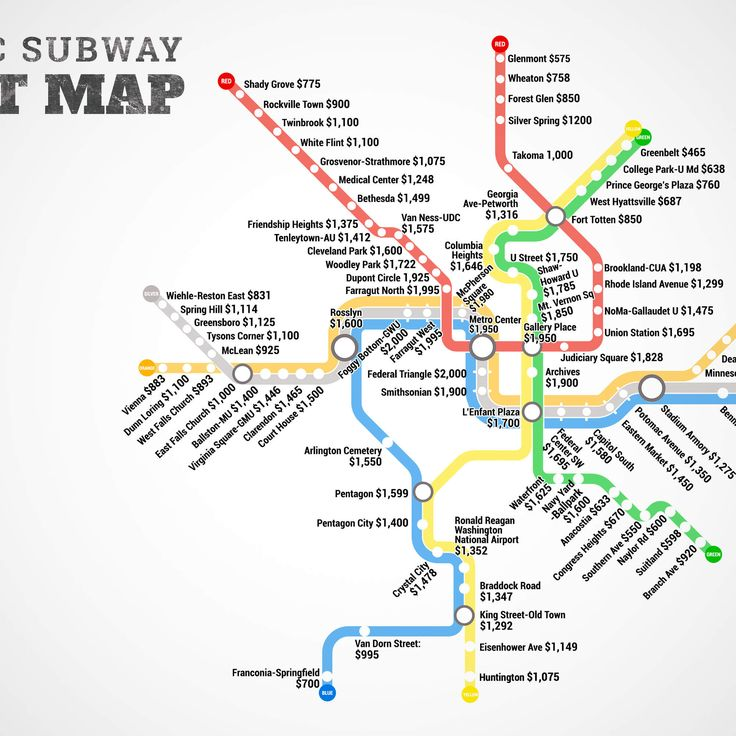 "DC Metro ""Rent Map"" 