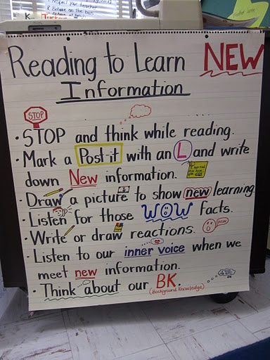 Providing students with the skills to retain new information is just as valuable as the skills to read the physical text. One might argue that the CAFE Strategies in Comprehension are a shift needed for a 4th grade student