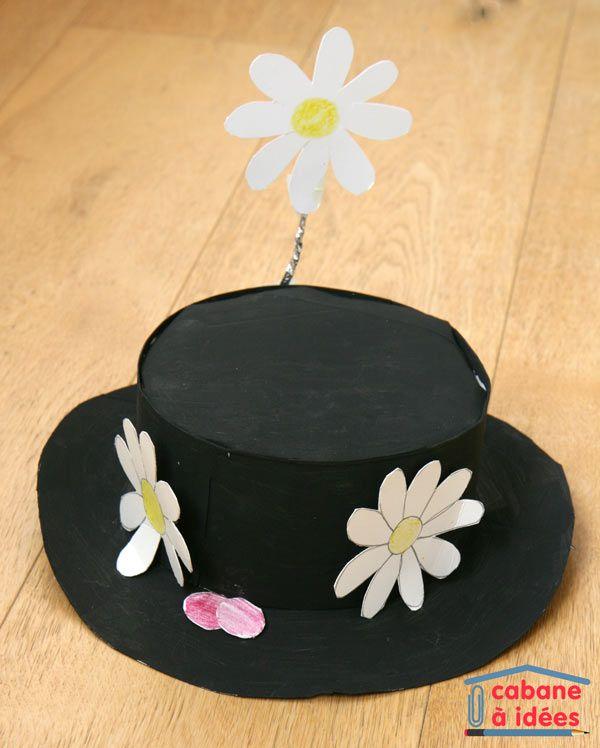 Supercalifragilisticexpialidocious Le chapeau de Mary Poppins