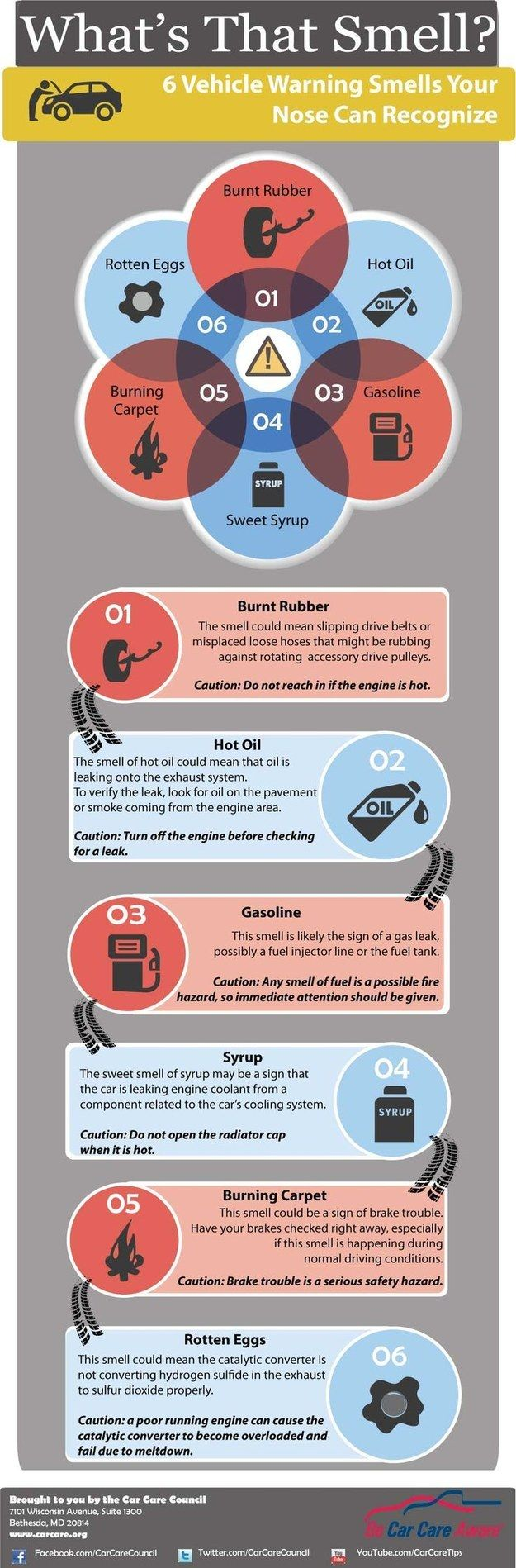 What your nose is telling you. | 21 Genius Car Cheat Sheets Every Driver Needs To See