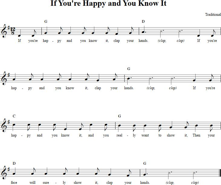 Sheet Music For Knowing Me Knowing You: Eenvoudig Images On Pinterest