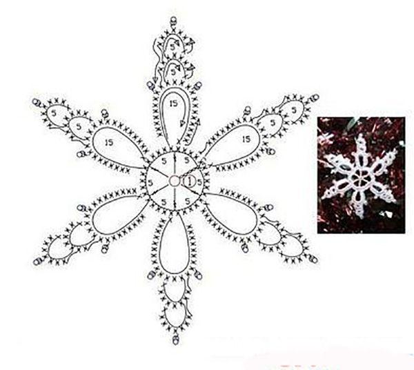 Украшаем дом новогодними снежинками: 58 вариантов вязания крючком - Ярмарка…