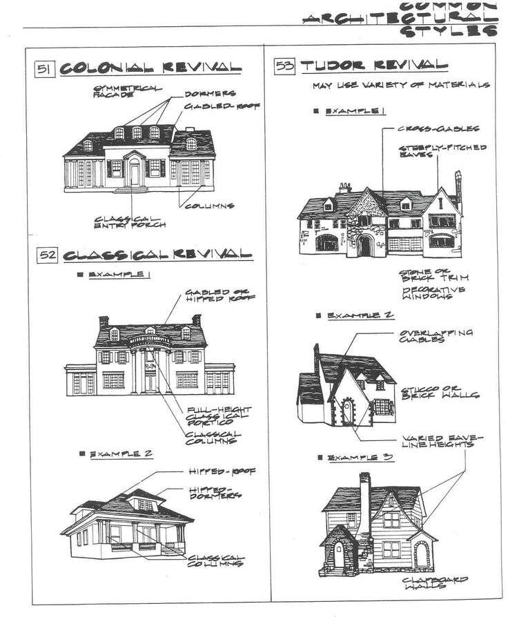 Best 31 Best Characteristics Of Types Of Architecture Images On 400 x 300