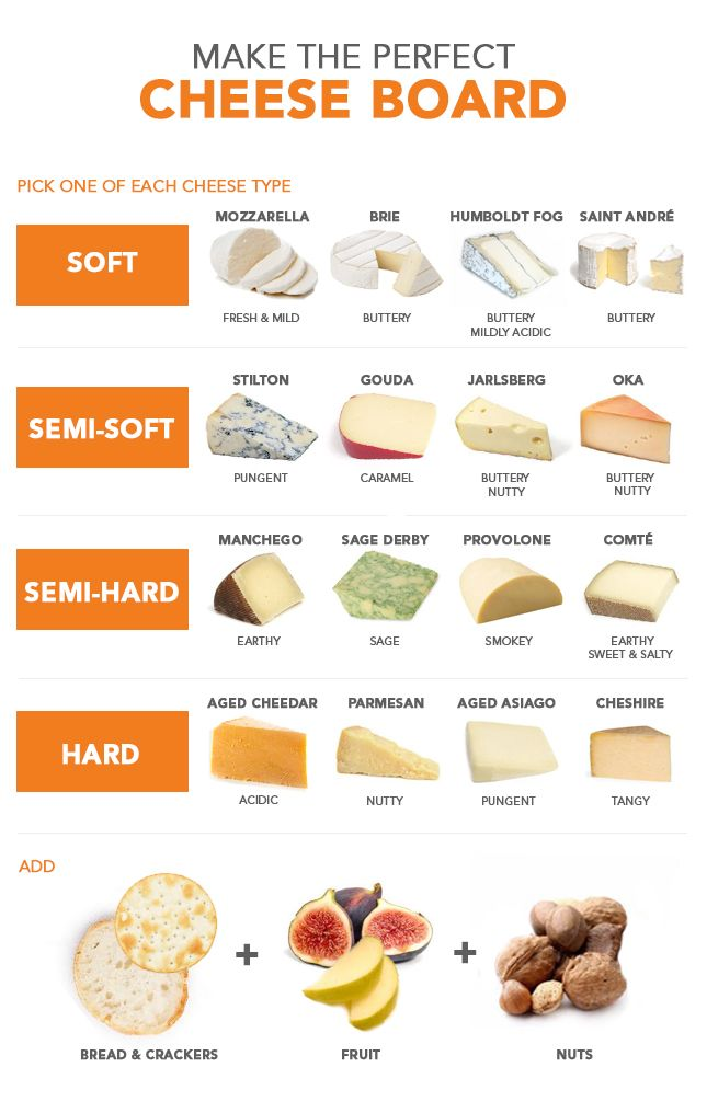 How To Put Together The Perfect Cheese Board! (Visual Guide) | LC Living