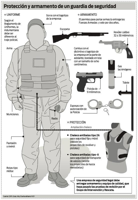 12 best Armed Security images on Pinterest Armored car, Armored - Armored Car Security Officer Sample Resume