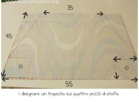 Hemma Ikea - la casa prende vita - Articoli - DIY – Creare con i tessili: la borsa briosa di Chiara