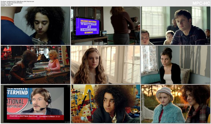 Title : HairBrained 2013 Bluray 1080p Format : Mp4 IMDB Rate : 5.5/10 from 871 users Info : Director: Billy Kent Star: Alex Wolff, Brendan Fraser, Julia Garner Genres: Comedy Release Date : 31 May ...