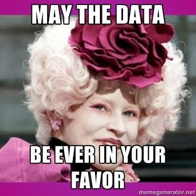 May the data be ever in your favor. Data teams and standardized test humor. - Teacher humor. Teacher meme.