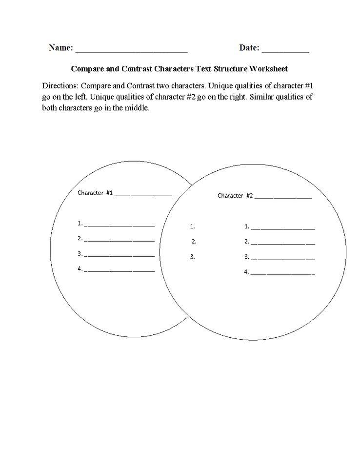 causeeffect essay structure