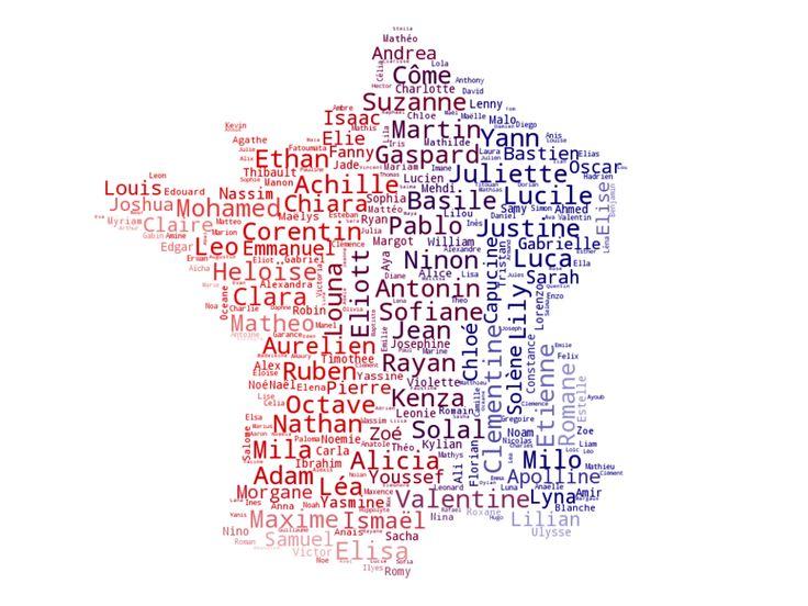 Bild beliebte französische Vornamen