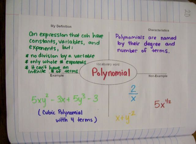 Math = Love: Algebra 1 INB Pages - Polynomials and Factoring LOTS of great stuff! Read this before planning the unit.