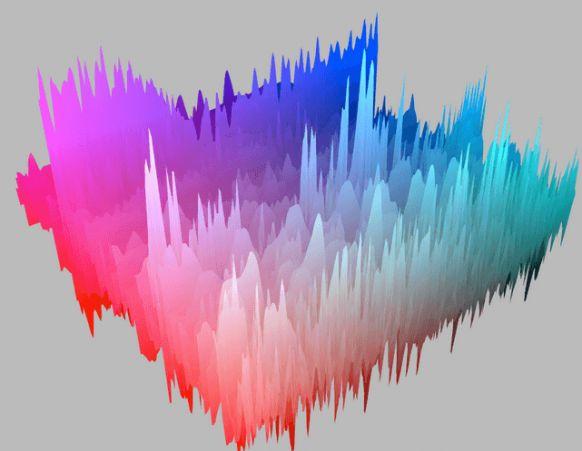 ThreeAudio.js – Helps you Create Music Visualizations