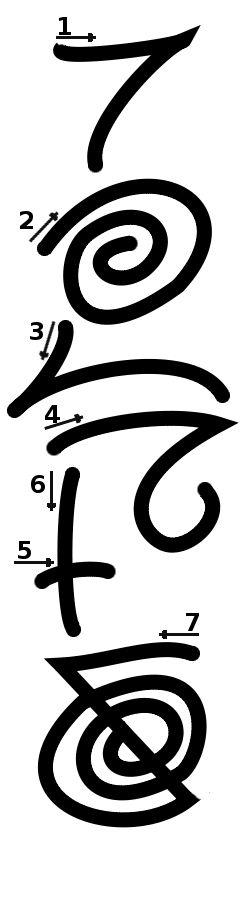 символы рейки рисунок или фото сеть наполнилась