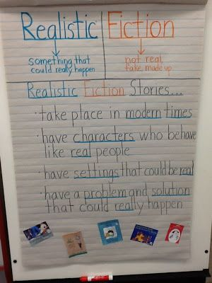 Realistic Fiction anchor chart from Compassionate Teacher
