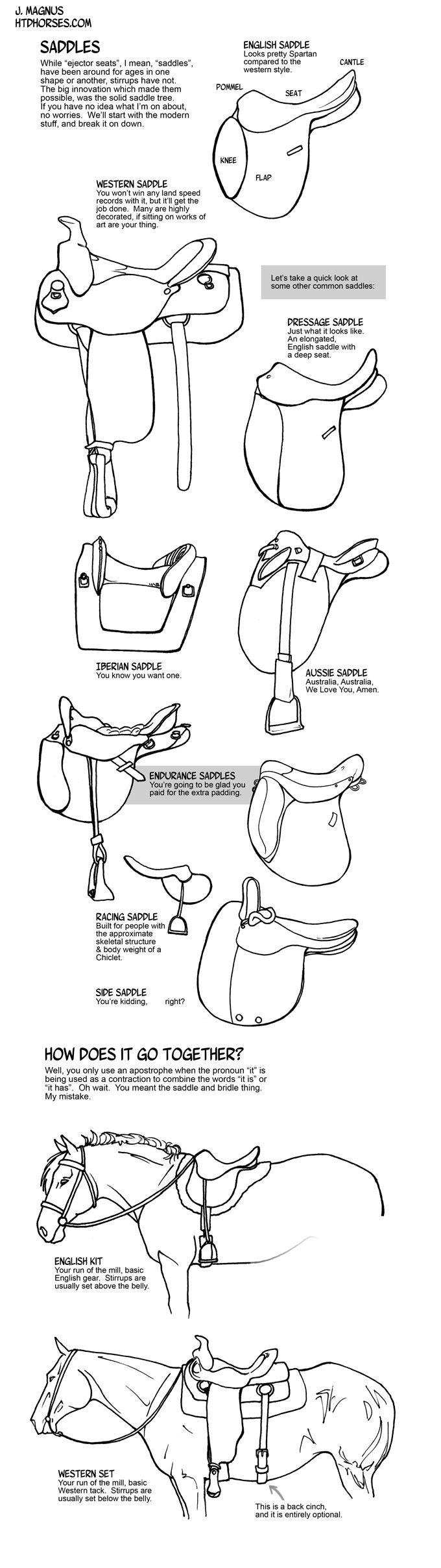 How to draw tack Saddles by sketcherjak.deviantart.com on @deviantART
